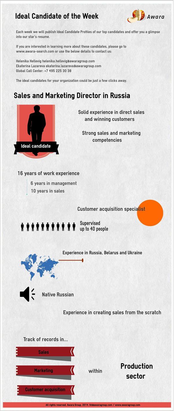 Ideal_Sales_Marketing