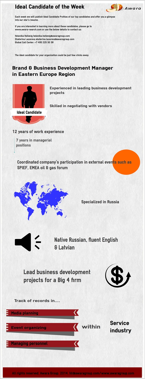 brand & business manager in eastern europe