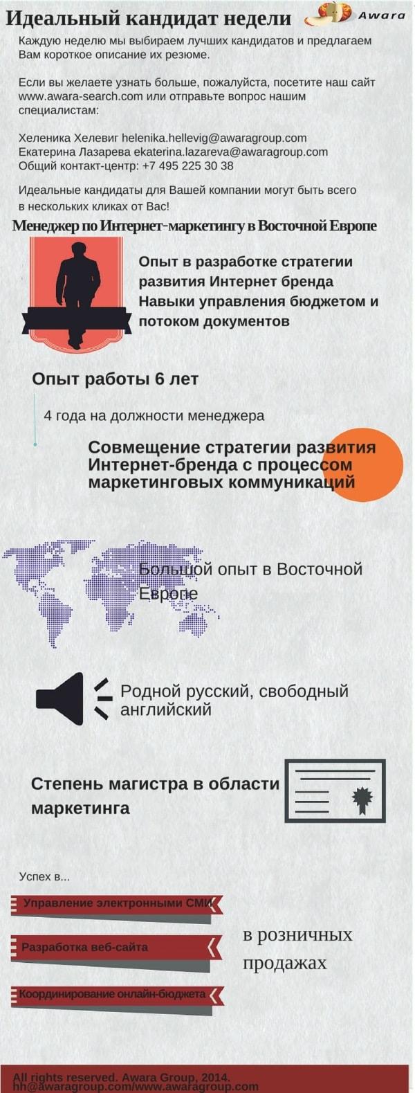 digital-manager-rus-min