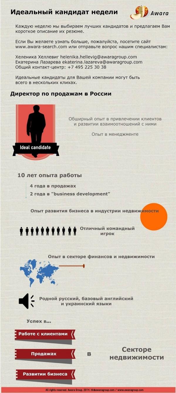 ideal-sales-department-ru