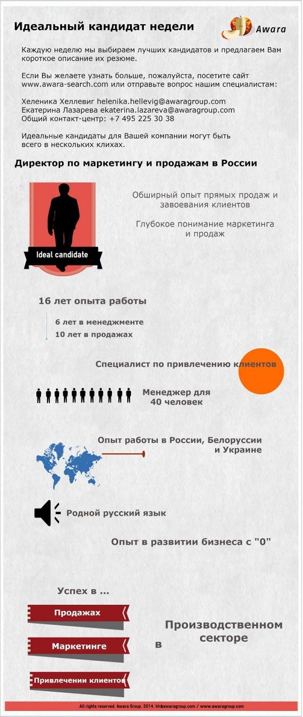 ideal-sales-marketing-ru