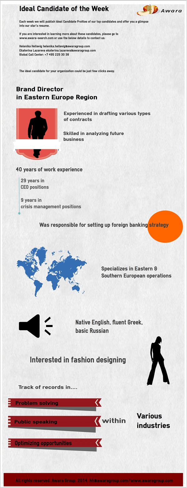 brand_director_in_eastern_europe