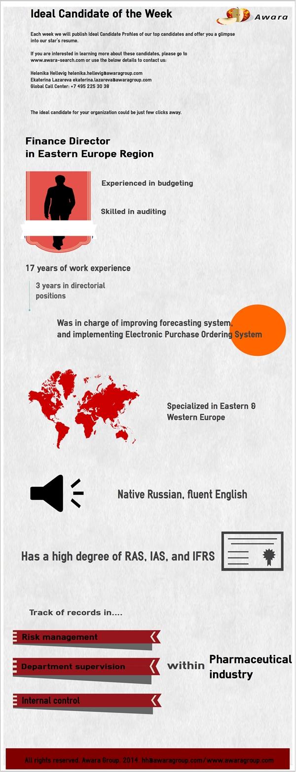 finance_director_in_eastern_europe