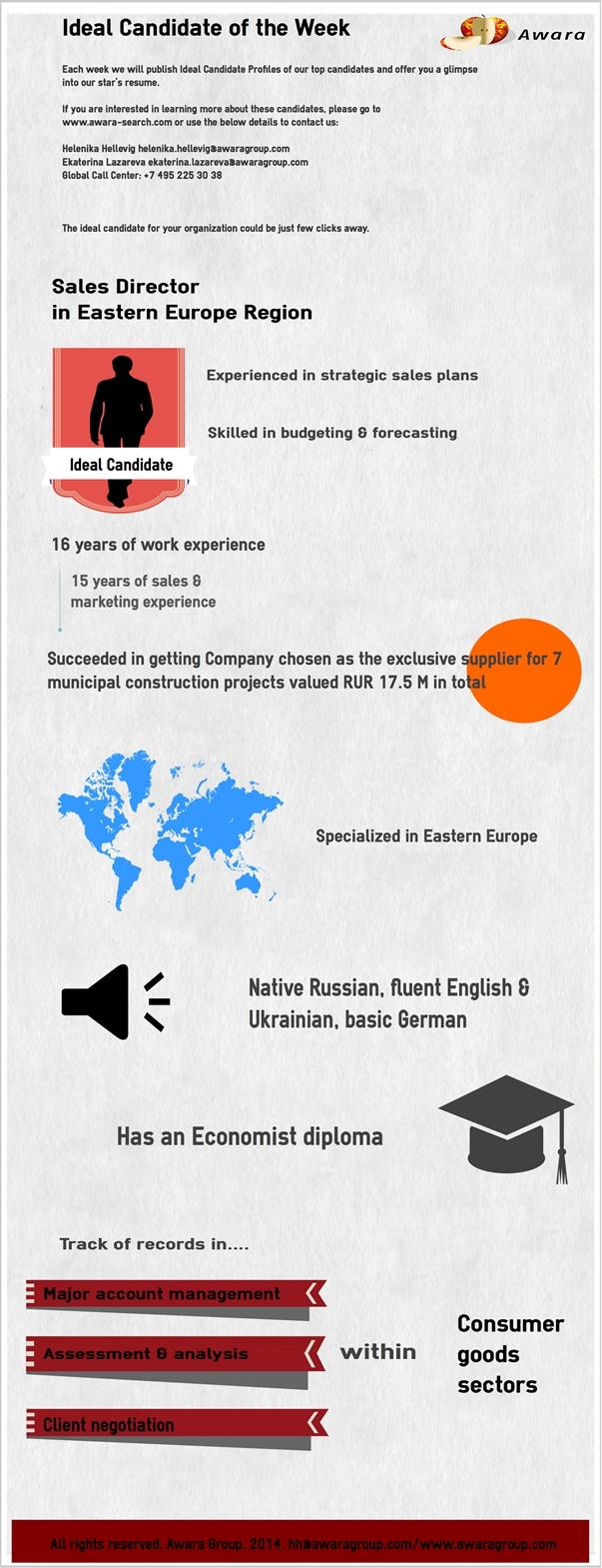 sales director in eastern europe